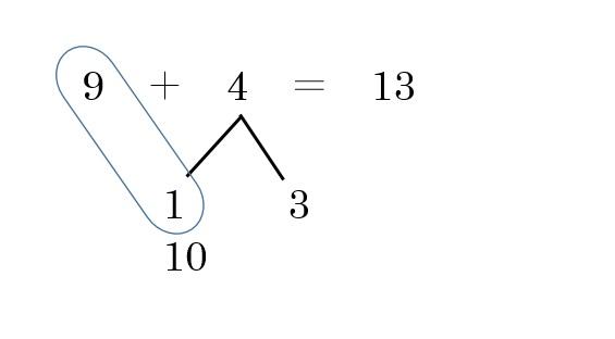 算数さくらんぼ計算のやり方教え方のコツ②さくらんぼ計算の